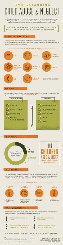 IOM_childabuseneglect_infographic